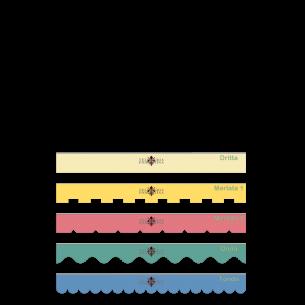 Cambio mantovana tende da sole con tessuto PVC 650°